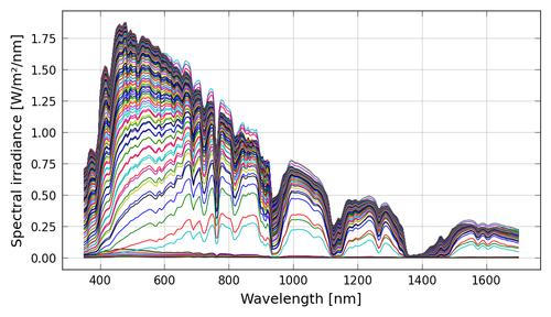 spectral-data